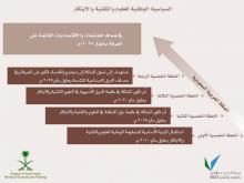 فتح باب التقديم لدعم المشاريع البحثية لدفعة مارس2012